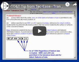 Geo-Ease GD&T Reference Software