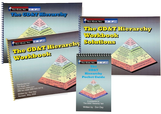 GD&T Fundamentals Instructor Kits