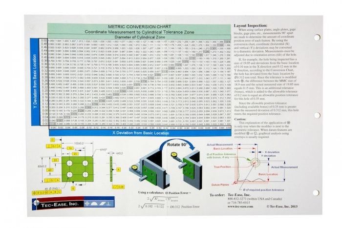 gd u0026t conversion wall chart